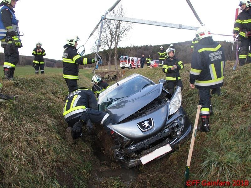 Technischer Einsatz: Fahrzeugbergung